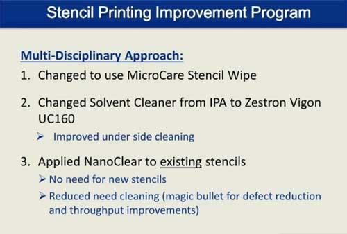 NanoClear Stencil Coating | Electronic Stencil Treatment
