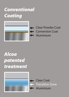 alcoa wheel balancing weight adhesion