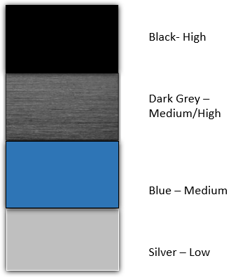 Impact of color on fingerprint visibility