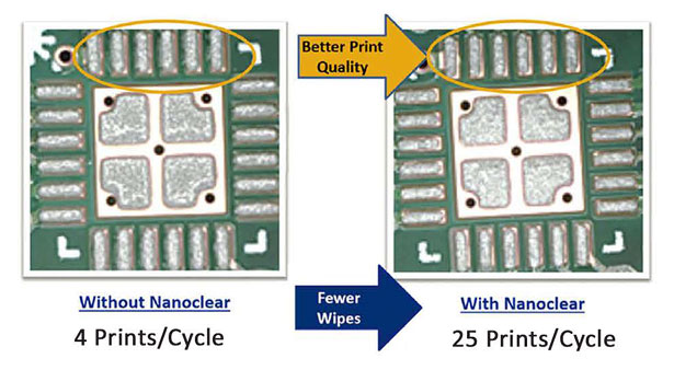 NanoClear case study showing printing quality with and without use