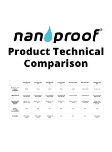 NanoProof Product Technical Comparison