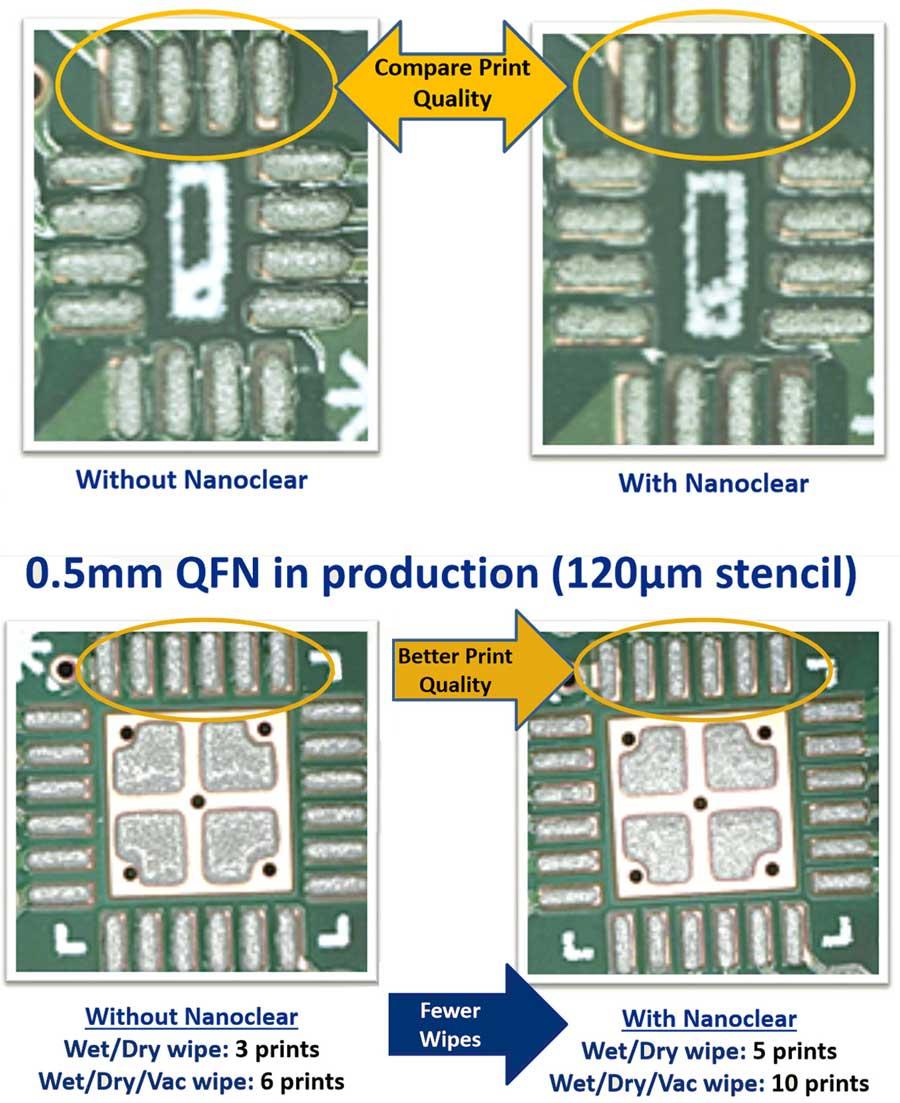 NanoClear print performance photos