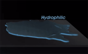 Hydrophilic technology performance in action