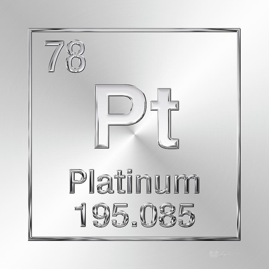 Platinum Nano-Coating