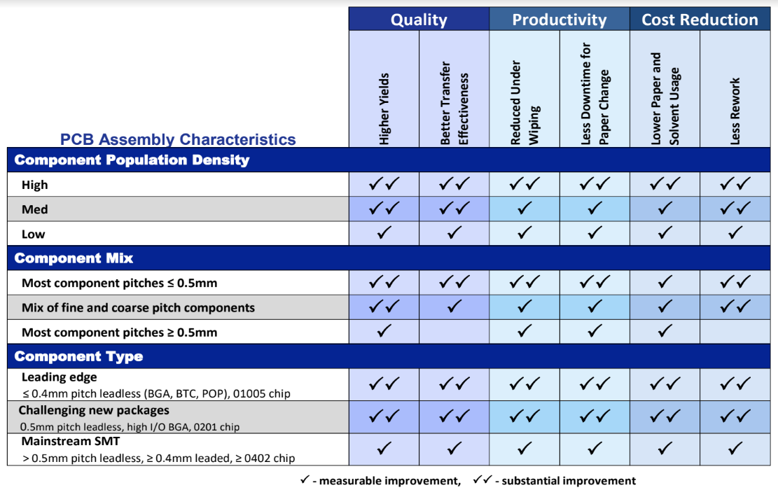 NanoClear Benefits