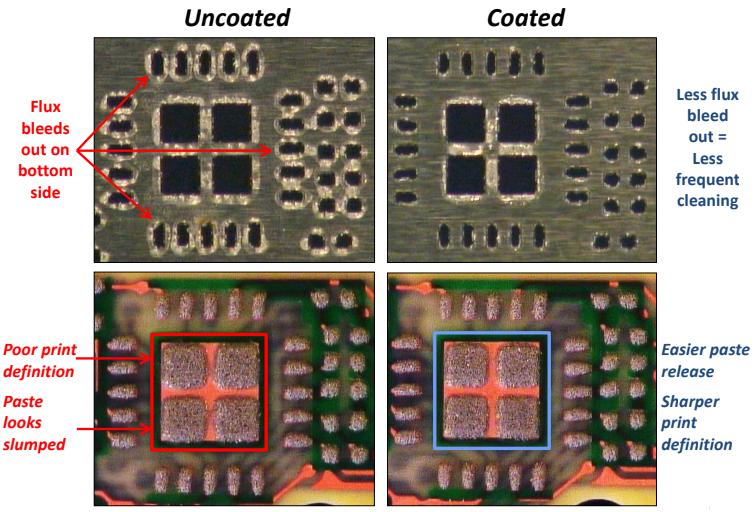 NanoClear Print Quality